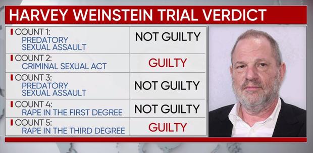 weinstein-verdict-graphic.jpg