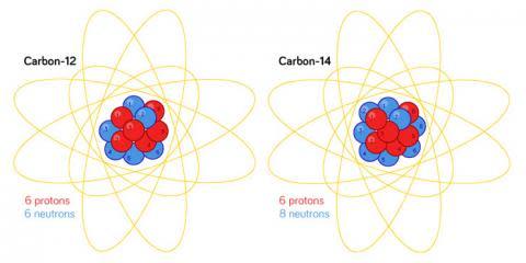 carbon14 final-large