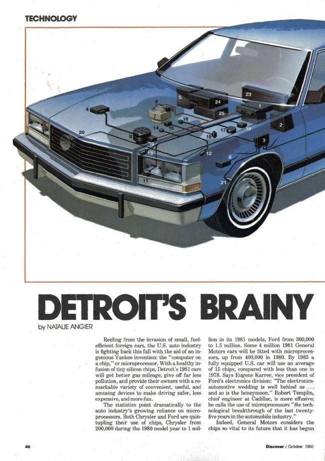 CAR1-1980 10-42
