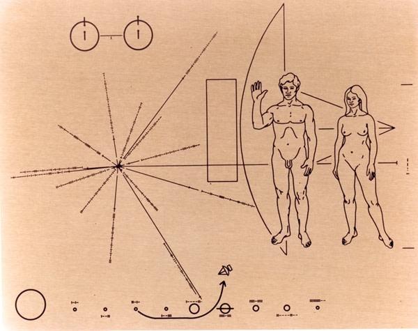 Pioneer Plaque Voyager - NASA
