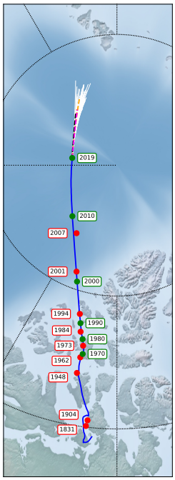 The movement of the Earth's magnetic north pole since 1831