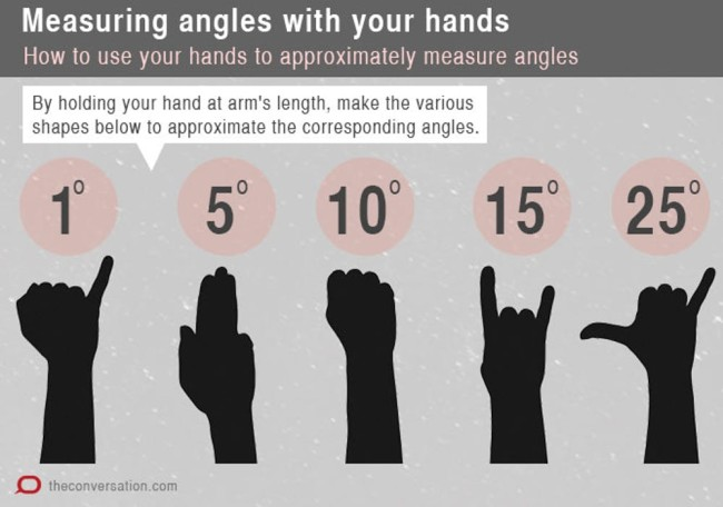 Measure angles in sky with hand