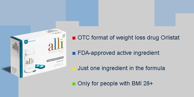Weight Loss Pills 6